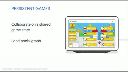 Jouer à un jeu vocal à plusieurs sur Google Hub